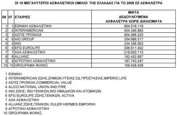 insurance_results2008_page_1