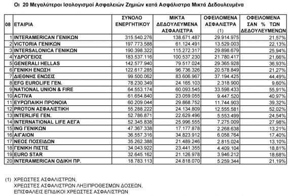 insurance_results2008_page_7