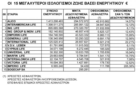 insurance_results2008_page_9