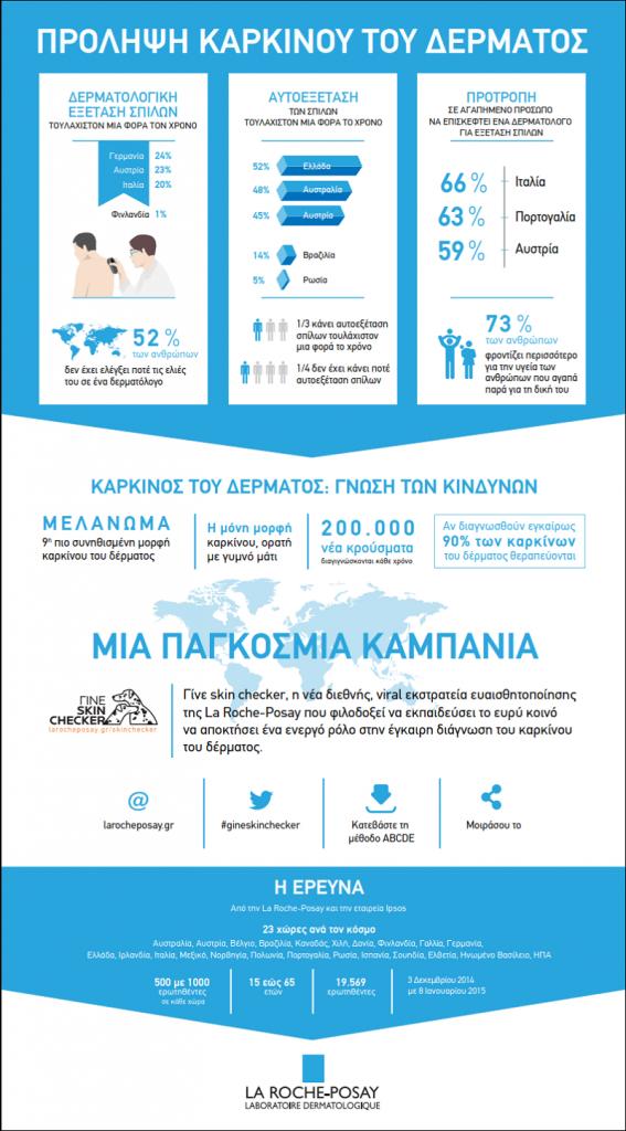 Infographics la roche 2