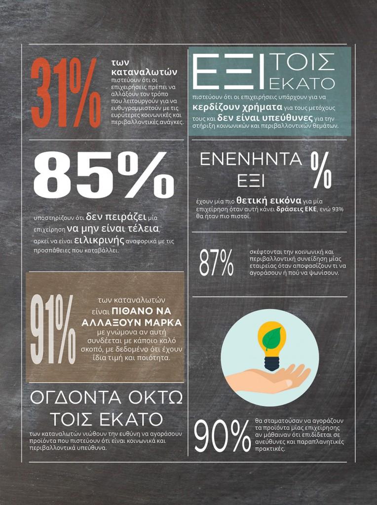 infographic-leykwmatos-764x102
