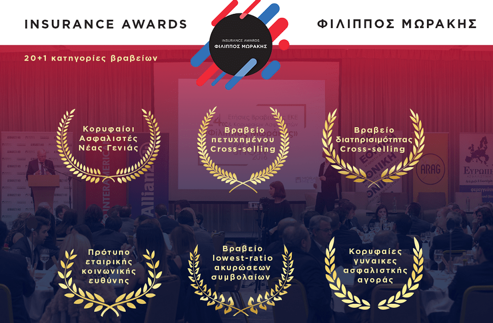 filippos morakis insurance awards