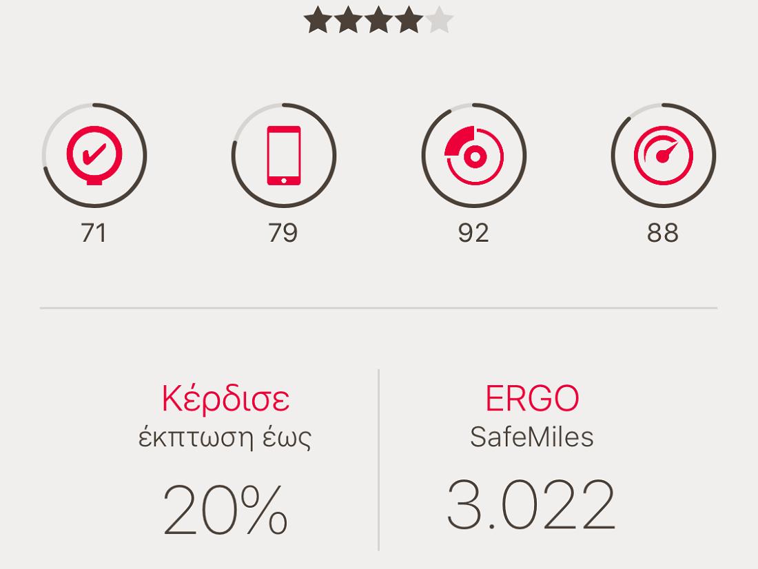Scorecard,ERGO