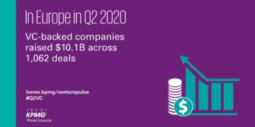 KPMG-Venture Pulse Q2 2020